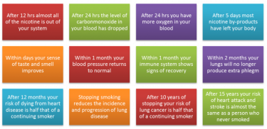 Benefits of quitting smoking 800 387